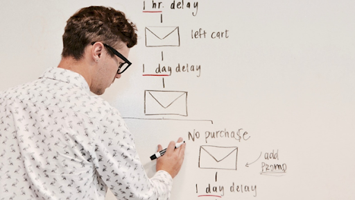 Personalized Email Marketing at Scale with HubSpot Programmable Automation